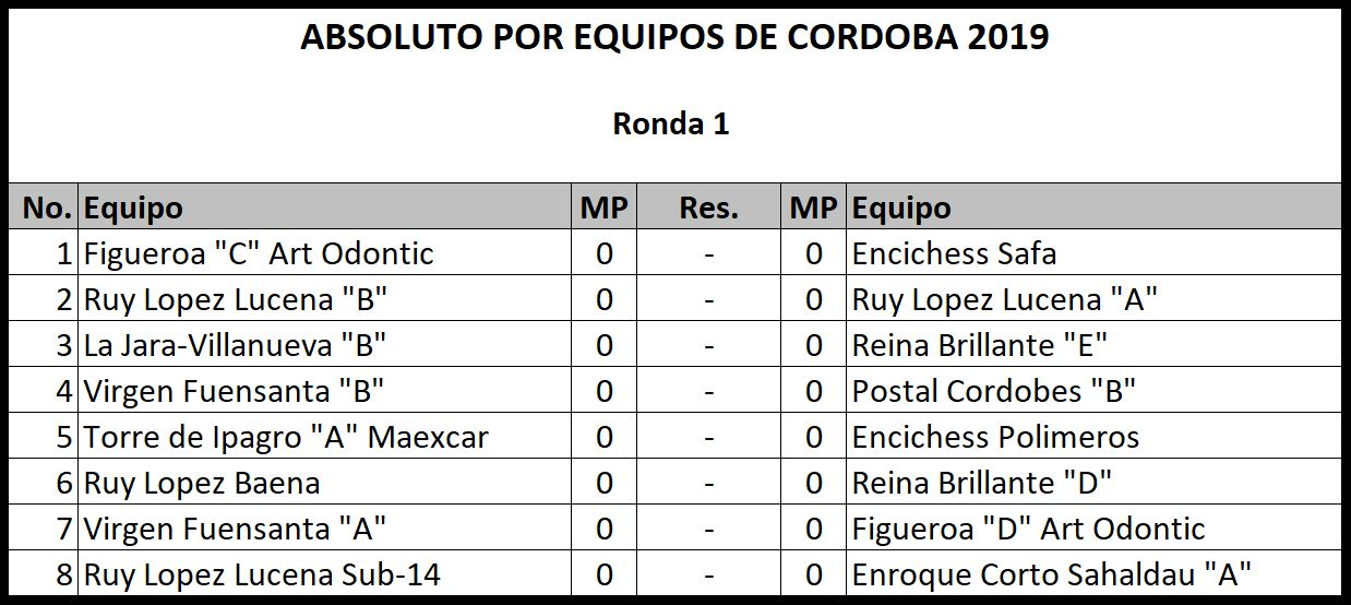 ABS EQUIPOS R1